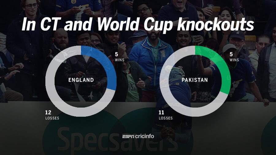 Tactics Board: How Pakistan can beat England